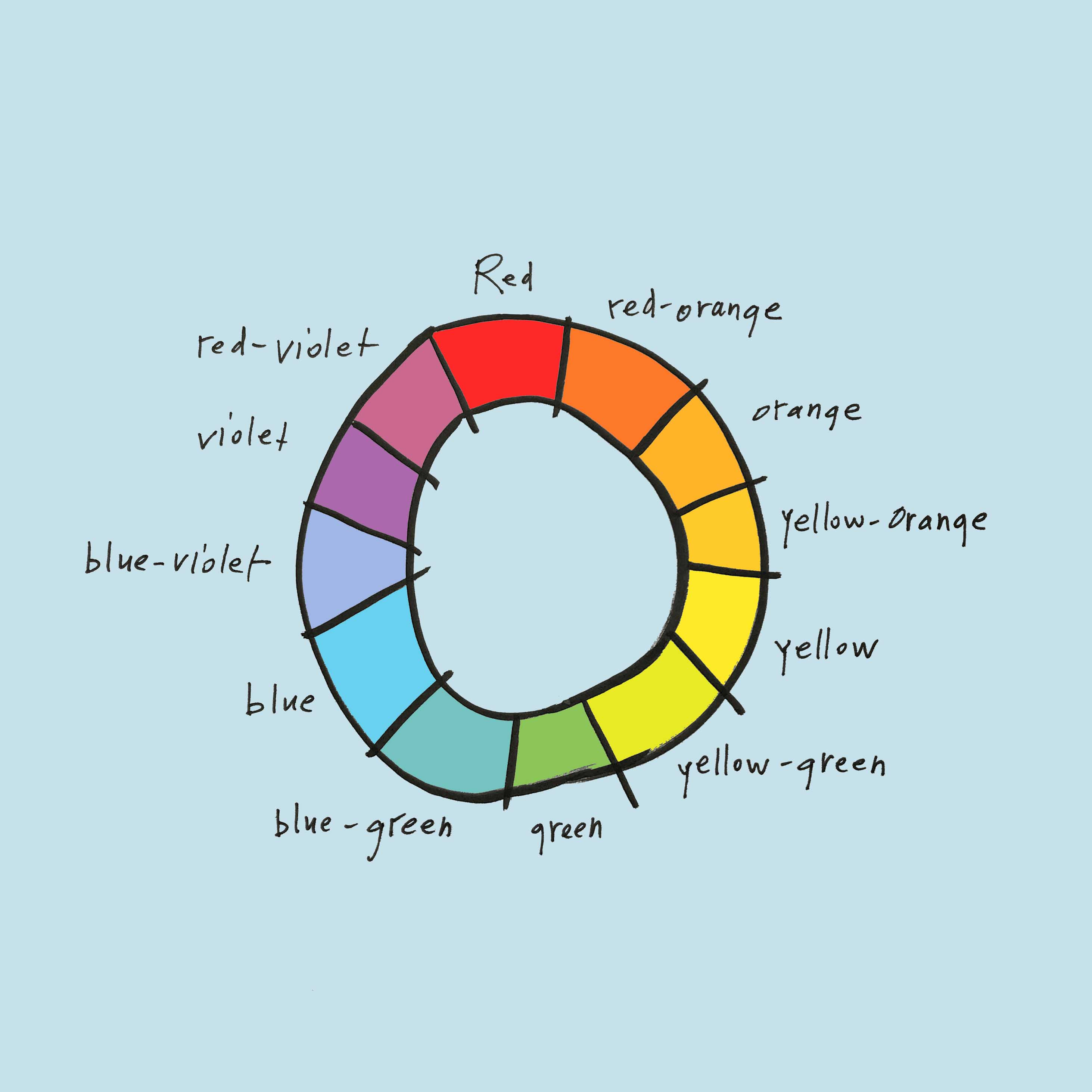 art every day number 229 colour color organization chart